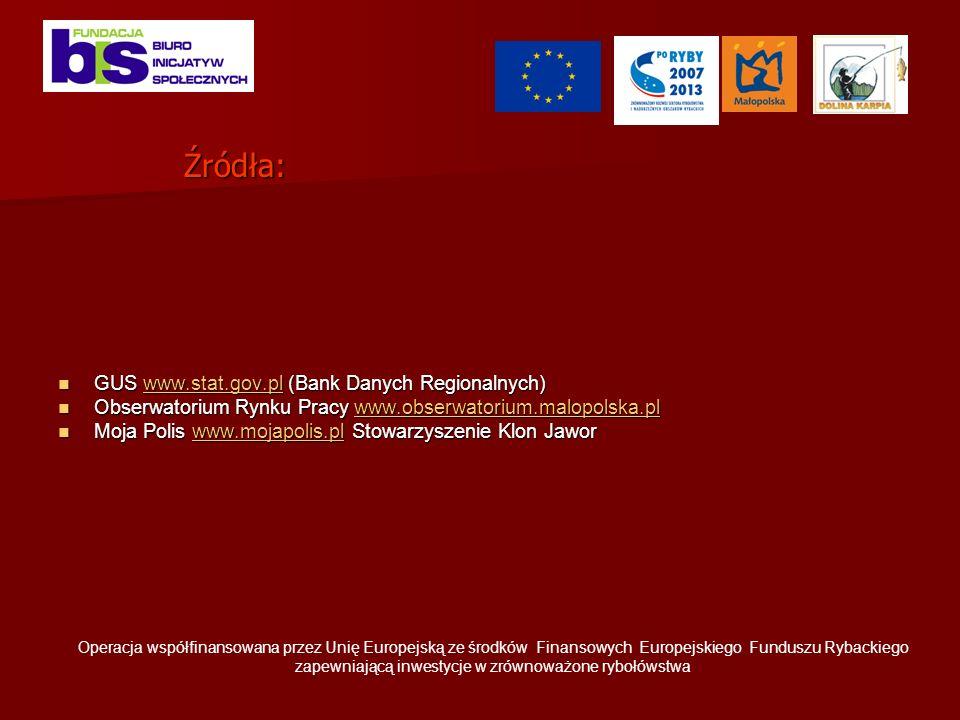 Źródła: GUS www.stat.gov.pl (Bank Danych Regionalnych) GUS www.stat.gov.pl (Bank Danych Regionalnych)www.stat.gov.pl Obserwatorium Rynku Pracy www.obserwatorium.malopolska.pl Obserwatorium Rynku Pracy www.obserwatorium.malopolska.plwww.obserwatorium.malopolska.pl Moja Polis www.mojapolis.pl Stowarzyszenie Klon Jawor Moja Polis www.mojapolis.pl Stowarzyszenie Klon Jaworwww.mojapolis.pl Operacja współfinansowana przez Unię Europejską ze środków Finansowych Europejskiego Funduszu Rybackiego zapewniającą inwestycje w zrównoważone rybołówstwa