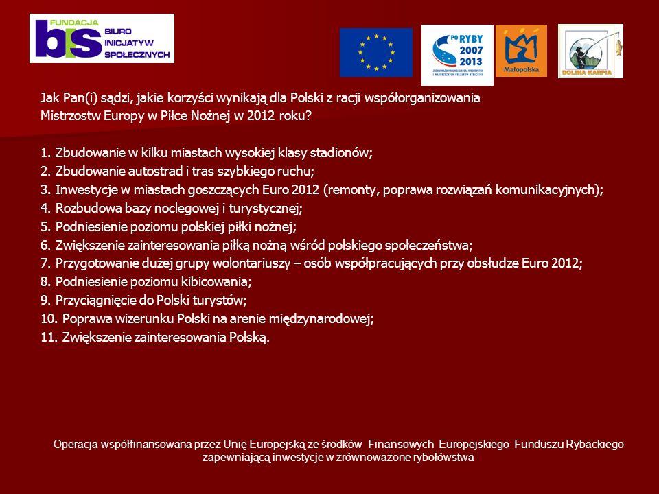 Jak Pan(i) sądzi, jakie korzyści wynikają dla Polski z racji współorganizowania Mistrzostw Europy w Piłce Nożnej w 2012 roku.