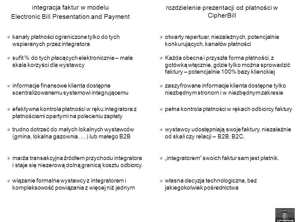 integracja faktur w modelu Electronic Bill Presentation and Payment rozdzielenie prezentacji od płatności w CipherBill kanały płatności ograniczone tylko do tych wspieranych przez integratora otwarty repertuar, niezależnych, potencjalnie konkurujących, kanałów płatności informacje finansowe klienta dostępne scentralizowanemu systemowi integrującemu zaszyfrowane informacje klienta dostępne tylko niezbędnym stronom i w niezbędnym zakresie trudno dotrzeć do małych lokalnych wystawców (gmina, lokalna gazownia, …) lub małego B2B wystawcy udostępniają swoje faktury, niezależnie od skali czy relacji – B2B, B2C, sufit % do tych płacących elektronicznie – mała skala korzyści dla wystawcy Każda obecna i przyszła forma płatności, z gotówką włącznie, gdzie tylko można sprowadzić faktury – potencjalnie 100% bazy klienckiej efektywna kontrola płatności w ręku integratora z płatnościami opartymi na poleceniu zapłaty pełna kontrola płatności w rękach odbiorcy faktury marża transakcyjna źródłem przychodu integratora i staje się niezerową dolną granicą kosztu odbiorcy.