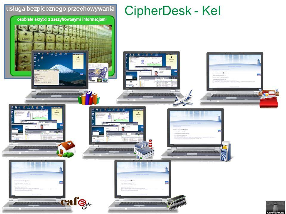usługa bezpiecznego przechowywania osobiste skrytki z zaszyfrowanymi informacjami CipherDesk - KeI