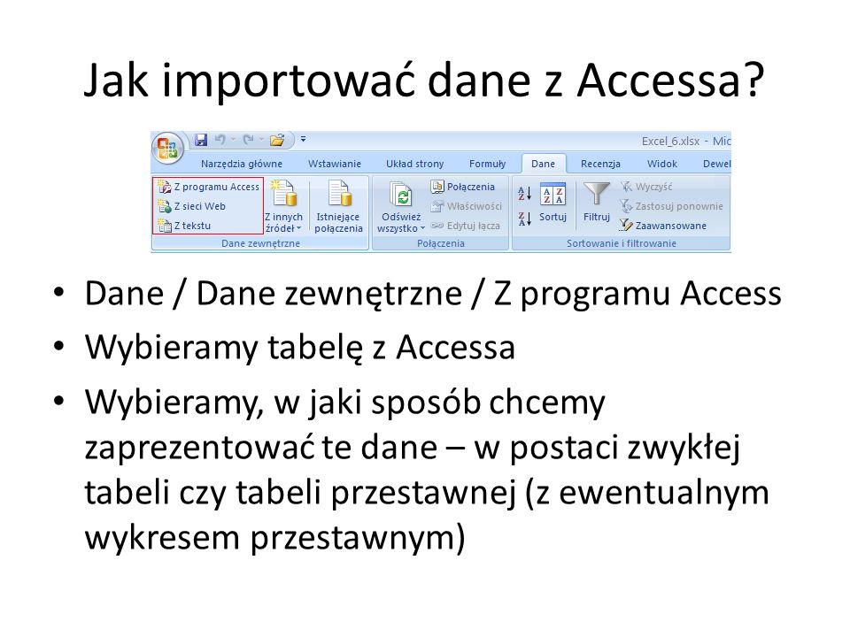 Jak importować dane z Accessa? Dane / Dane zewnętrzne / Z programu Access Wybieramy tabelę z Accessa Wybieramy, w jaki sposób chcemy zaprezentować te