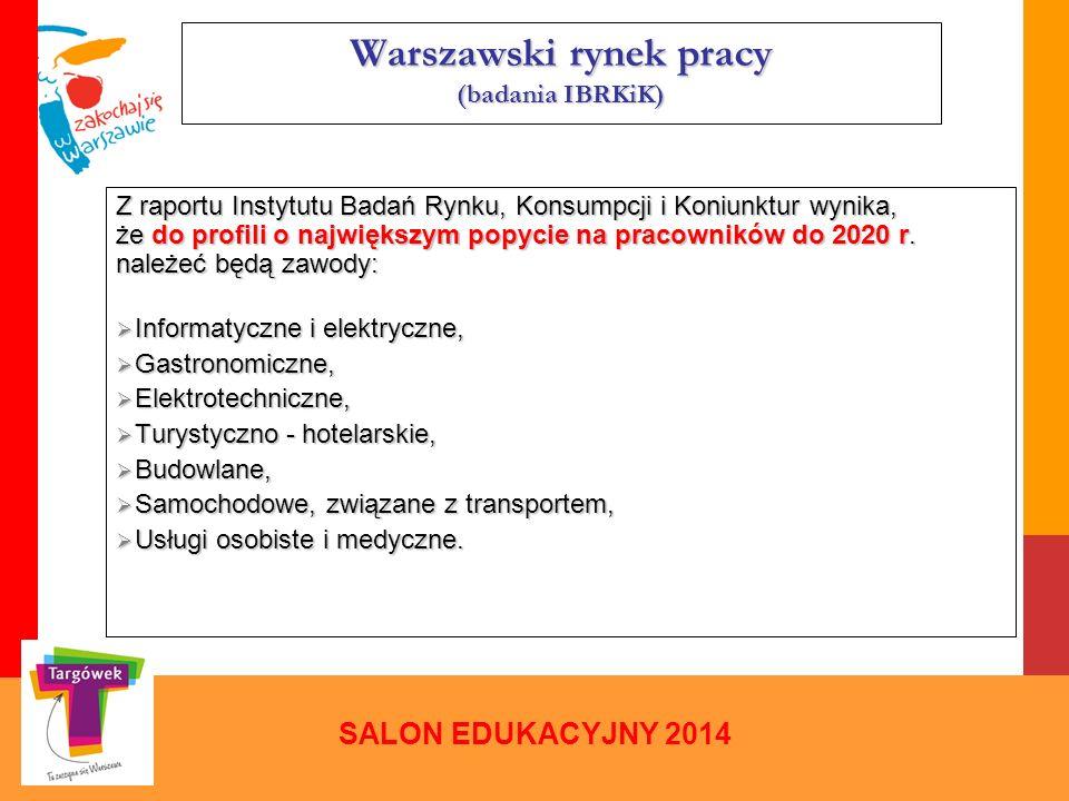 Warszawski rynek pracy (badania IBRKiK) Z raportu Instytutu Badań Rynku, Konsumpcji i Koniunktur wynika, że do profili o największym popycie na pracow
