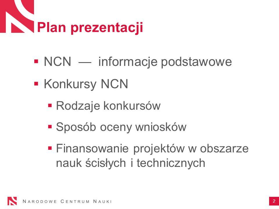 Plan prezentacji NCN informacje podstawowe Konkursy NCN Rodzaje konkursów Sposób oceny wniosków Finansowanie projektów w obszarze nauk ścisłych i technicznych 2
