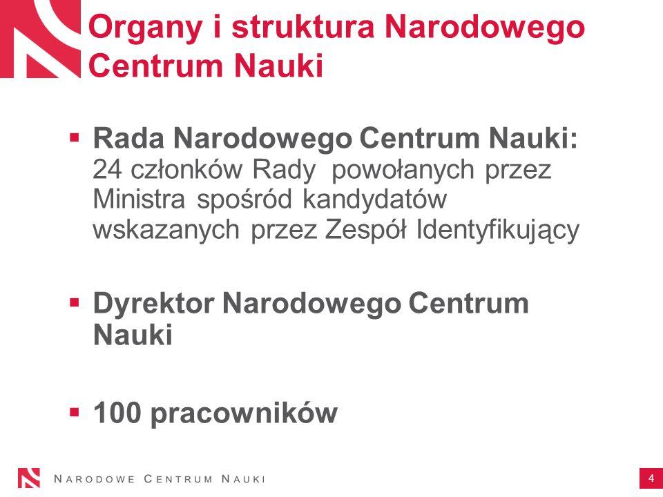 Organy i struktura Narodowego Centrum Nauki Rada Narodowego Centrum Nauki: 24 członków Rady powołanych przez Ministra spośród kandydatów wskazanych pr