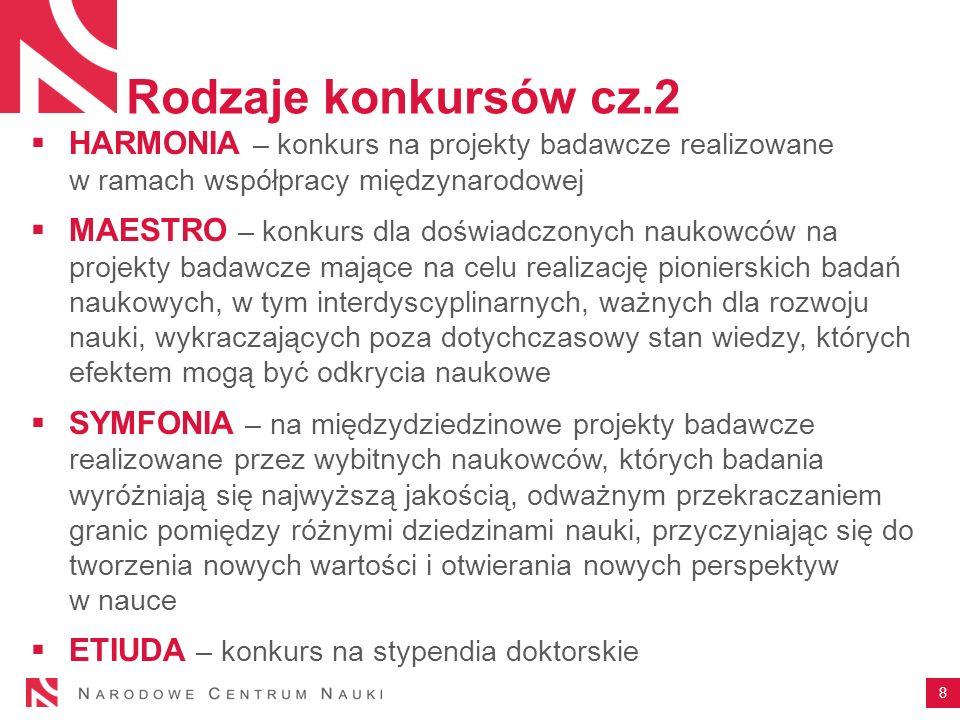 Rodzaje konkursów cz.2 HARMONIA – konkurs na projekty badawcze realizowane w ramach współpracy międzynarodowej MAESTRO – konkurs dla doświadczonych na