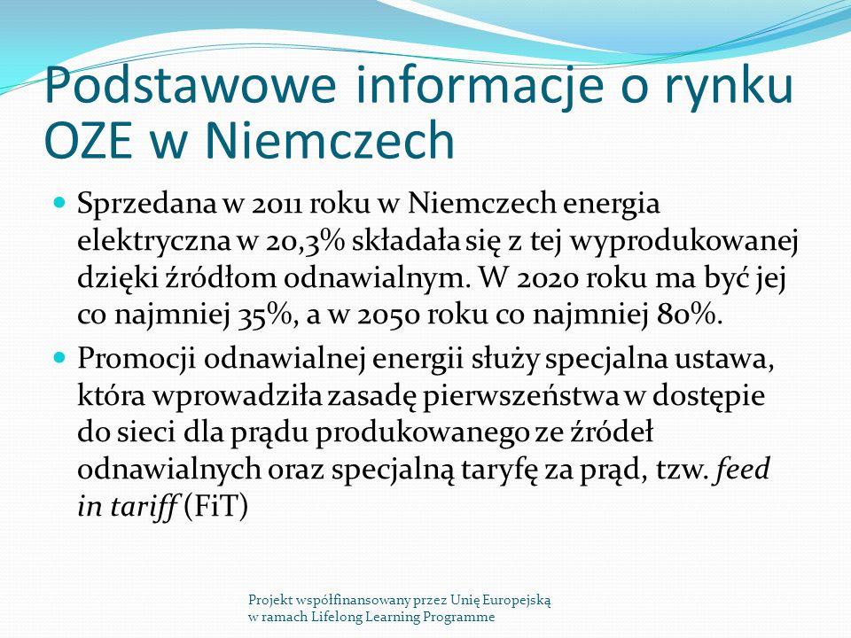 Podstawowe informacje o rynku OZE w Niemczech Sprzedana w 2011 roku w Niemczech energia elektryczna w 20,3% składała się z tej wyprodukowanej dzięki źródłom odnawialnym.
