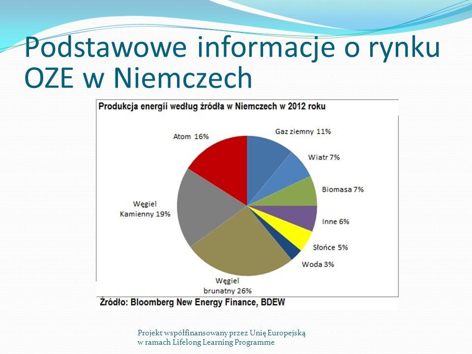 Podstawowe informacje o rynku OZE w Niemczech Projekt współfinansowany przez Unię Europejską w ramach Lifelong Learning Programme
