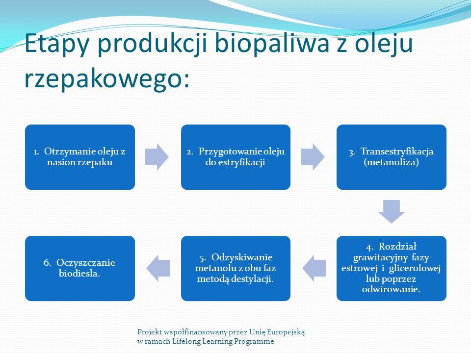 Etapy produkcji biopaliwa z oleju rzepakowego: 1.Otrzymanie oleju z nasion rzepaku 2.