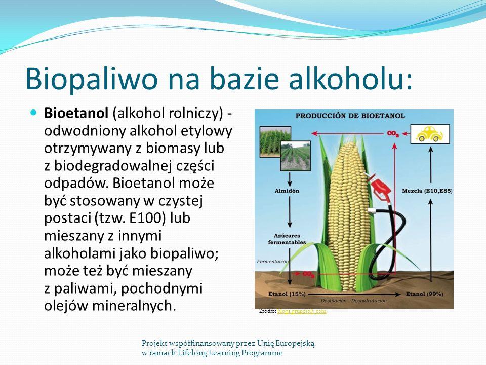 Biopaliwo na bazie alkoholu: Bioetanol (alkohol rolniczy) - odwodniony alkohol etylowy otrzymywany z biomasy lub z biodegradowalnej części odpadów.