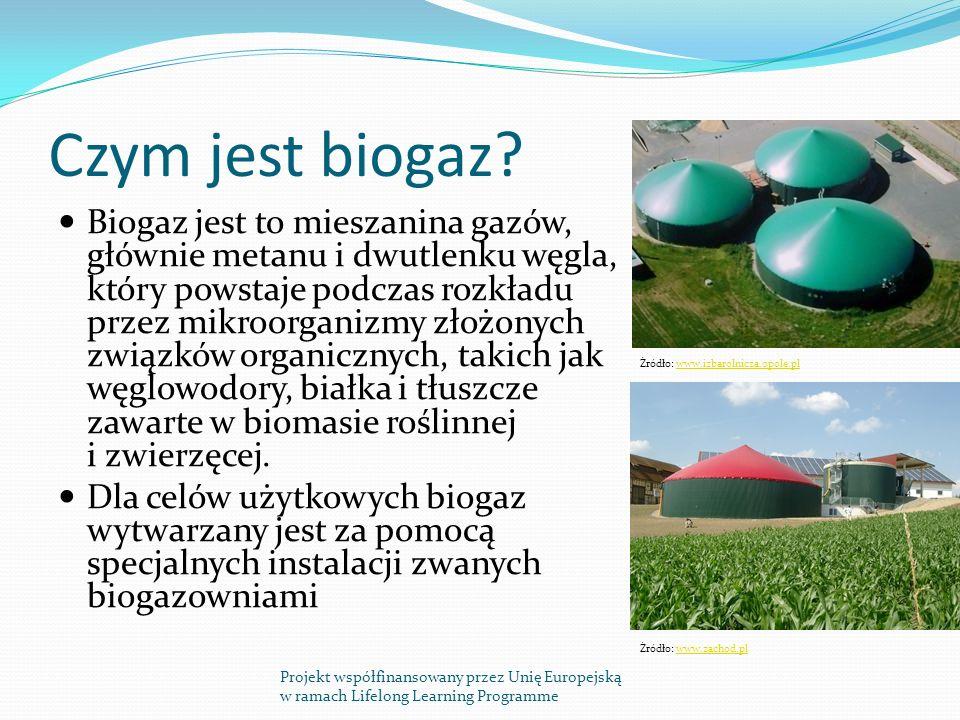 Czym jest biogaz.