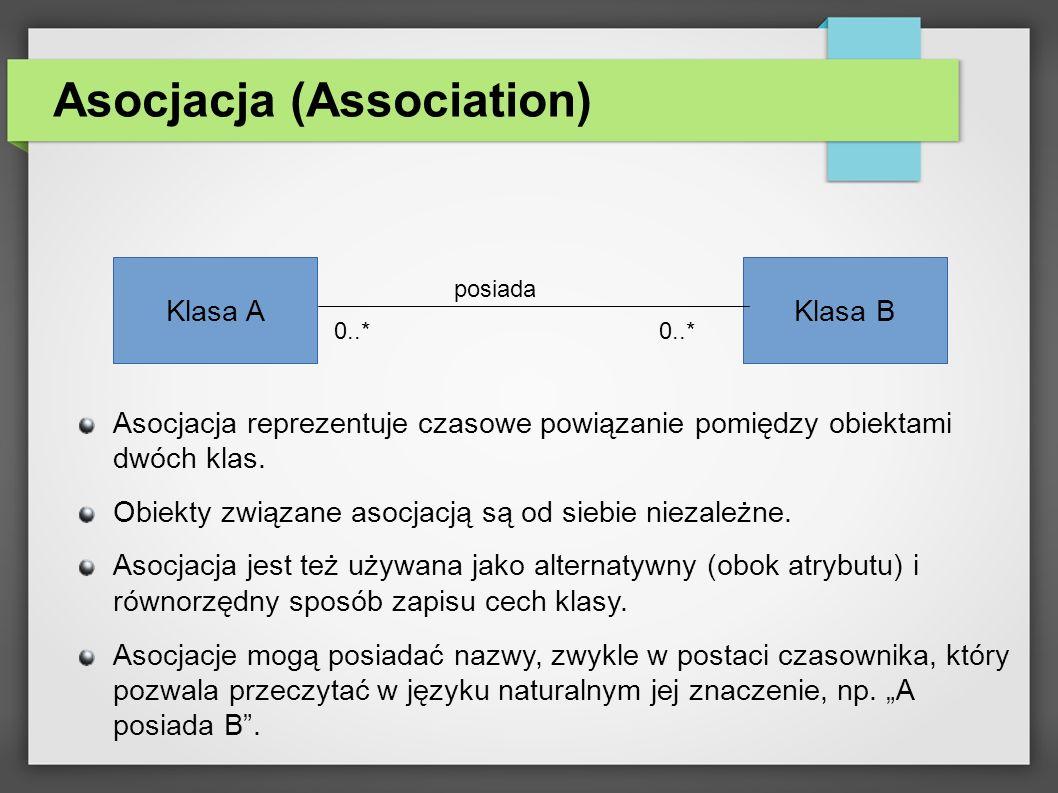 Asocjacja - Nawigowalność Nawigowalność pomiędzy klasą A i klasą B oznacza, że od obiektu klasy A można przejść do obiektu klasy B, ale nie odwrotnie.