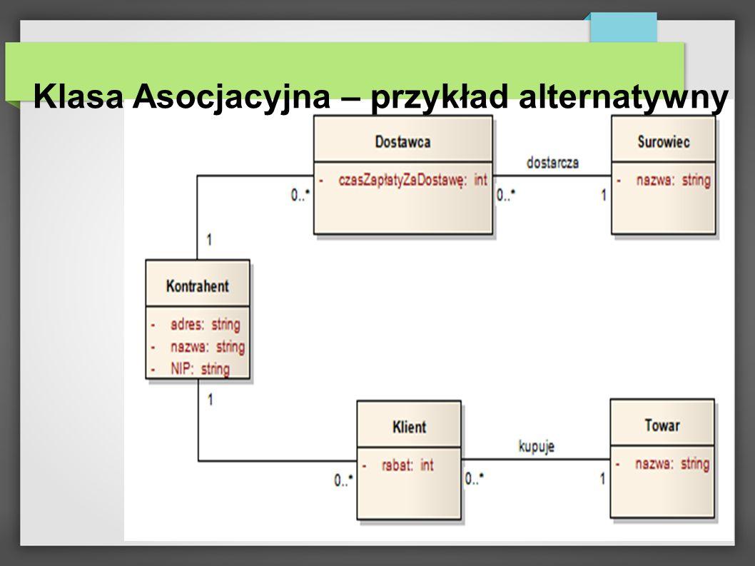 Agregacja Częściowa (Aggregation) Agregacja reprezentuje relację typu całość-część, w której część może należeć do kilku całości, a całość nie zarządza czasem istnienia części.