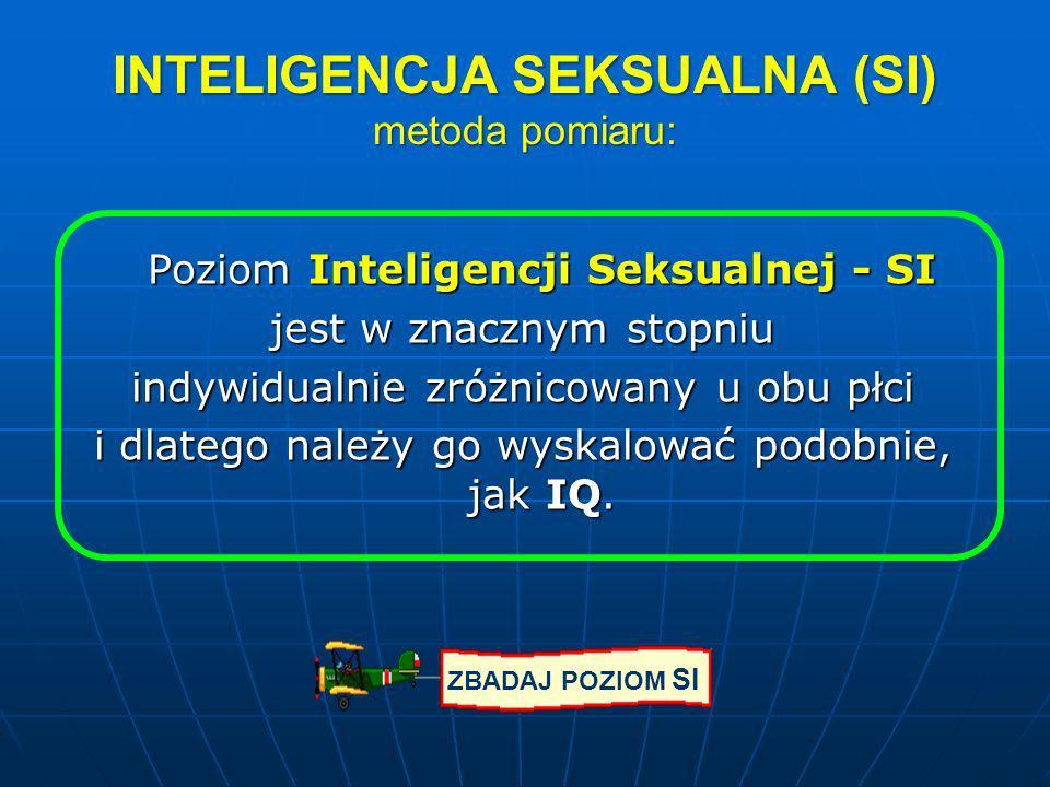 Inteligencja Seksualna (SI) - wskaźniki Wskaźnikami poziomu SI są zdolności lub umiejętności w zakresie: Rozeznania (samoświadomości) własnych cech seksualnych Rozeznania (samoświadomości) własnych cech seksualnych Ekspozycji własnej atrakcyjności seksualnej Ekspozycji własnej atrakcyjności seksualnej Wyszukania odpowiedniego partnera / partnerki seksualnej Wyszukania odpowiedniego partnera / partnerki seksualnej Nawiązania interakcji seksualnej Nawiązania interakcji seksualnej Rozeznania cech seksualnych partnera / partnerki Rozeznania cech seksualnych partnera / partnerki Podtrzymania istniejącej interakcji seksualnej Podtrzymania istniejącej interakcji seksualnej Rozwijania / wzbogacania interakcji seksualnej Rozwijania / wzbogacania interakcji seksualnej Zaspokojenia potrzeby seksualnej partnera / partnerki Zaspokojenia potrzeby seksualnej partnera / partnerki Zaspokojenia własnej potrzeby seksualnej Zaspokojenia własnej potrzeby seksualnej Wiedzy seksuologicznej przydatnej w życiu osobistym Wiedzy seksuologicznej przydatnej w życiu osobistym (por.
