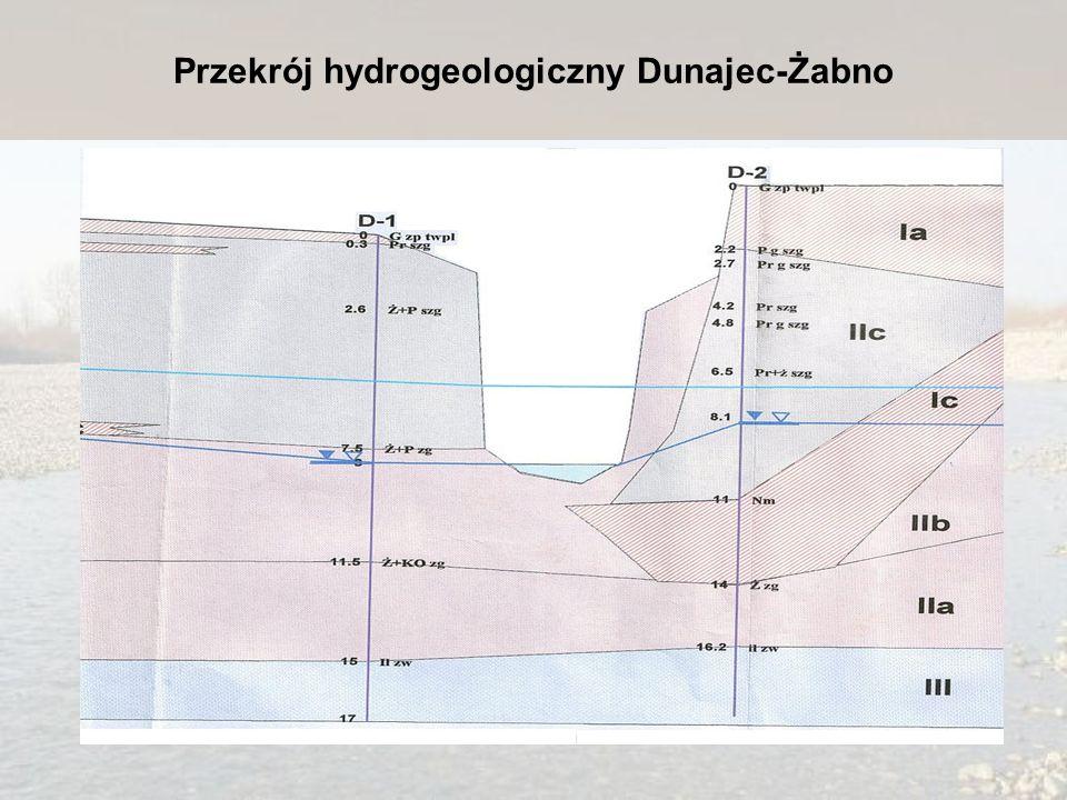 Przekrój hydrogeologiczny Dunajec-Żabno