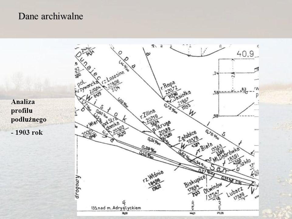 Dane archiwalne Próba 27:620 Ilkowice Analiza profilu podłużnego - 1903 rok