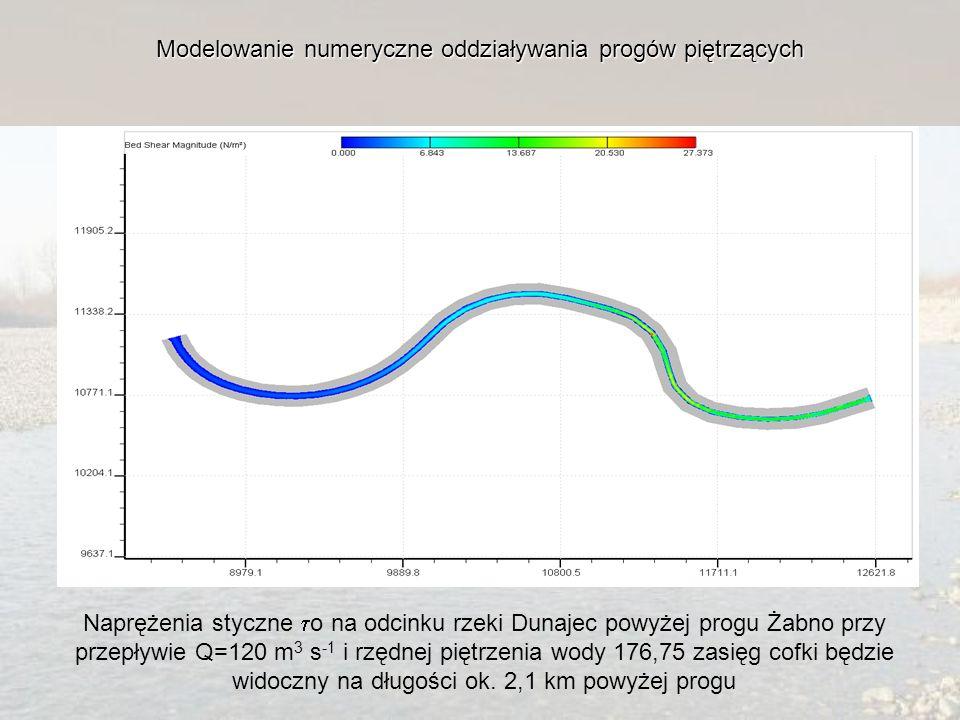 Modelowanie numeryczne oddziaływania progów piętrzących Reżim przepływu Naprężenia styczne o na odcinku rzeki Dunajec powyżej progu Żabno przy przepływie Q=120 m 3 s -1 i rzędnej piętrzenia wody 176,75 zasięg cofki będzie widoczny na długości ok.