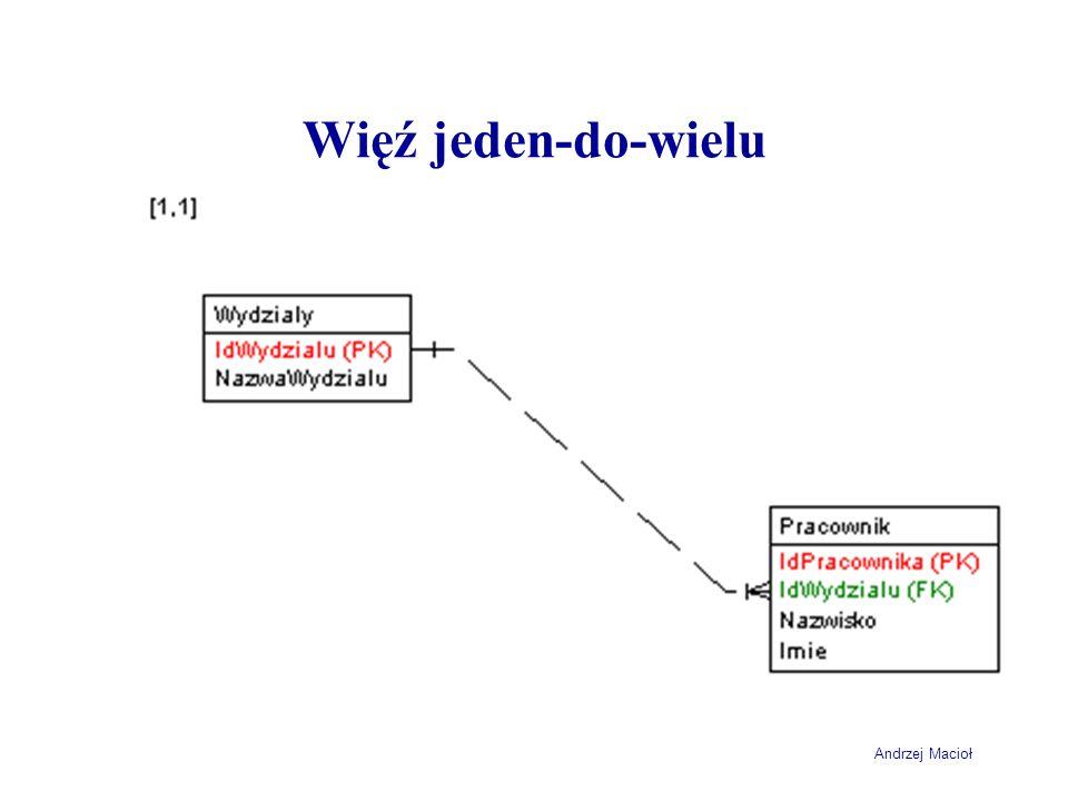 Andrzej Macioł Więź jeden-do-wielu