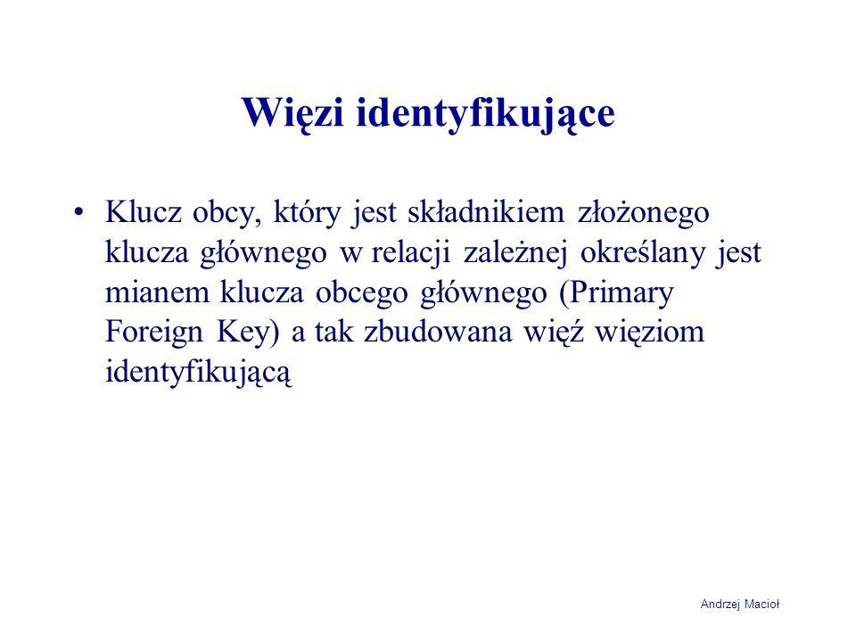 Andrzej Macioł Więzi identyfikujące Klucz obcy, który jest składnikiem złożonego klucza głównego w relacji zależnej określany jest mianem klucza obcego głównego (Primary Foreign Key) a tak zbudowana więź więziom identyfikującą