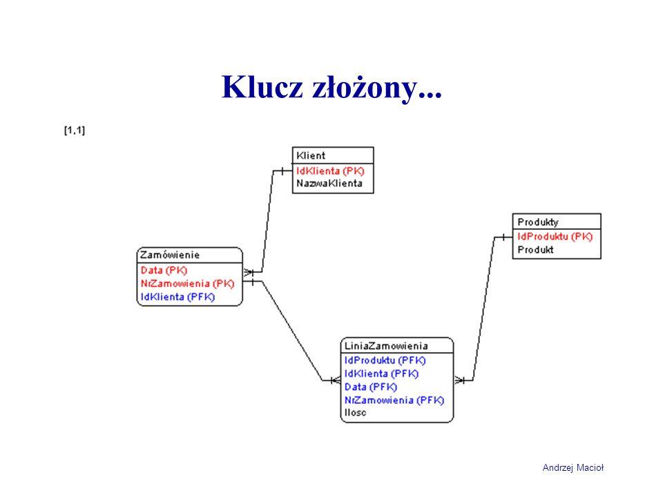 Andrzej Macioł Klucz złożony...