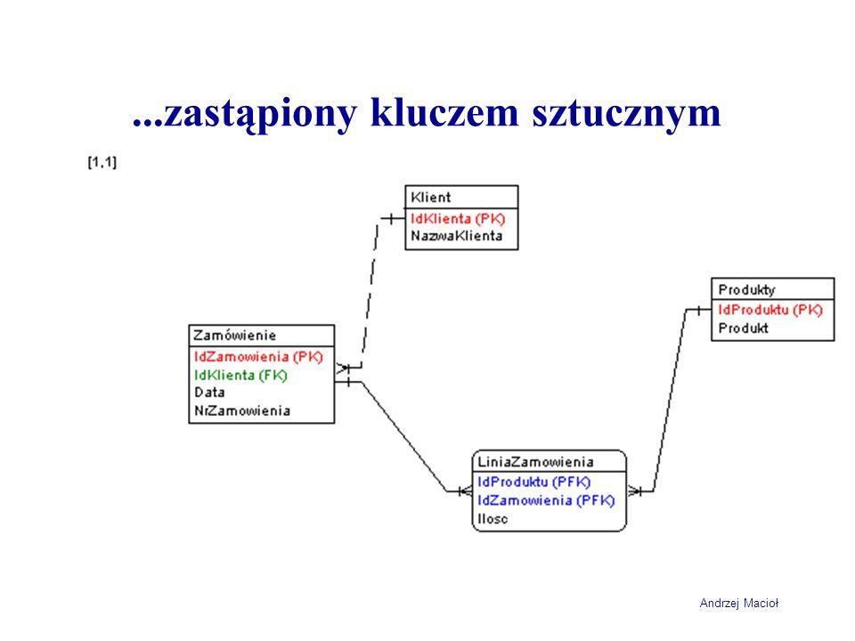 Andrzej Macioł...zastąpiony kluczem sztucznym