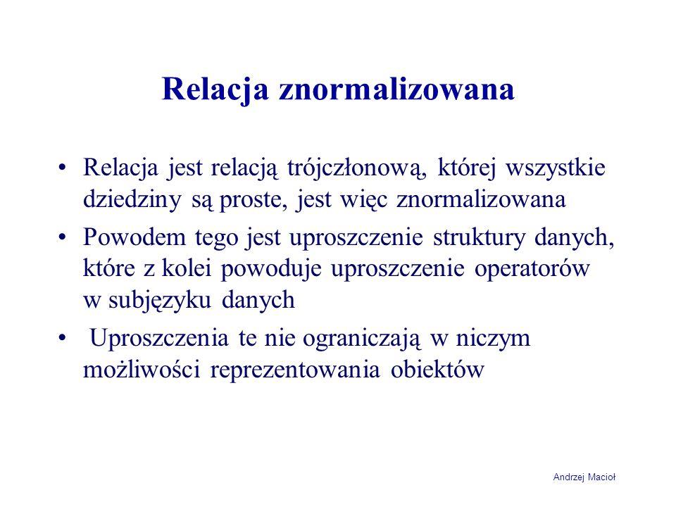 Andrzej Macioł Relacja znormalizowana Relacja jest relacją trójczłonową, której wszystkie dziedziny są proste, jest więc znormalizowana Powodem tego jest uproszczenie struktury danych, które z kolei powoduje uproszczenie operatorów w subjęzyku danych Uproszczenia te nie ograniczają w niczym możliwości reprezentowania obiektów