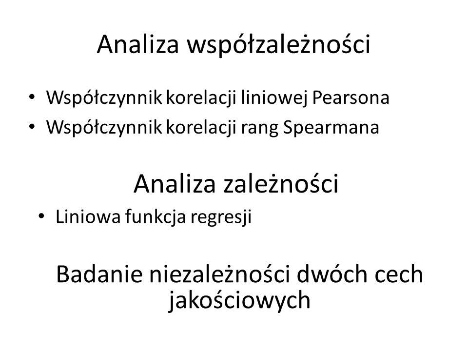 Korelacja ujemna, wyraźna Korelacja niewyraźna, znikoma Korelacja ujemna, b.silna Korelacja dodatnia, b.silna