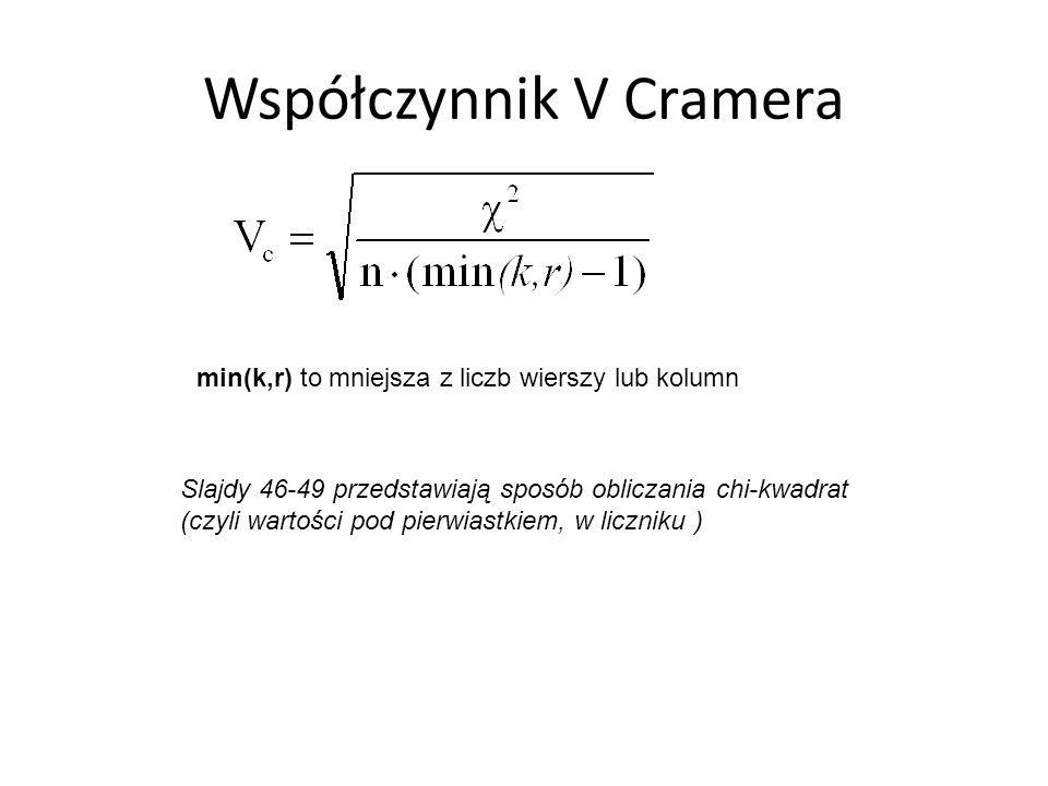 Współczynnik V Cramera min(k,r) to mniejsza z liczb wierszy lub kolumn Slajdy 46-49 przedstawiają sposób obliczania chi-kwadrat (czyli wartości pod pi