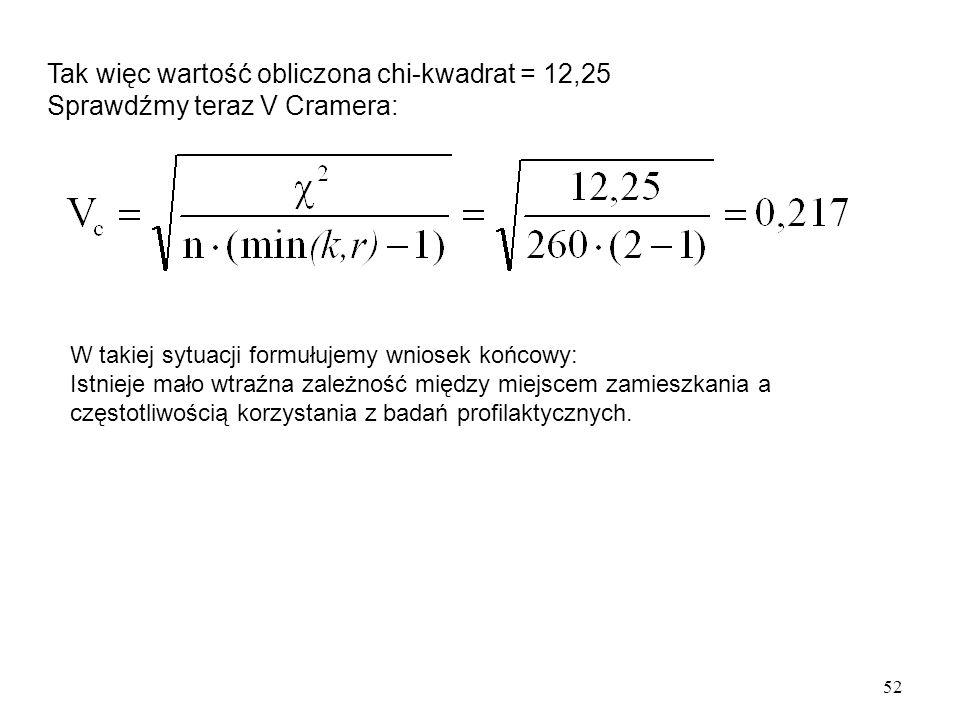 Tak więc wartość obliczona chi-kwadrat = 12,25 Sprawdźmy teraz V Cramera: 52 W takiej sytuacji formułujemy wniosek końcowy: Istnieje mało wtraźna zale