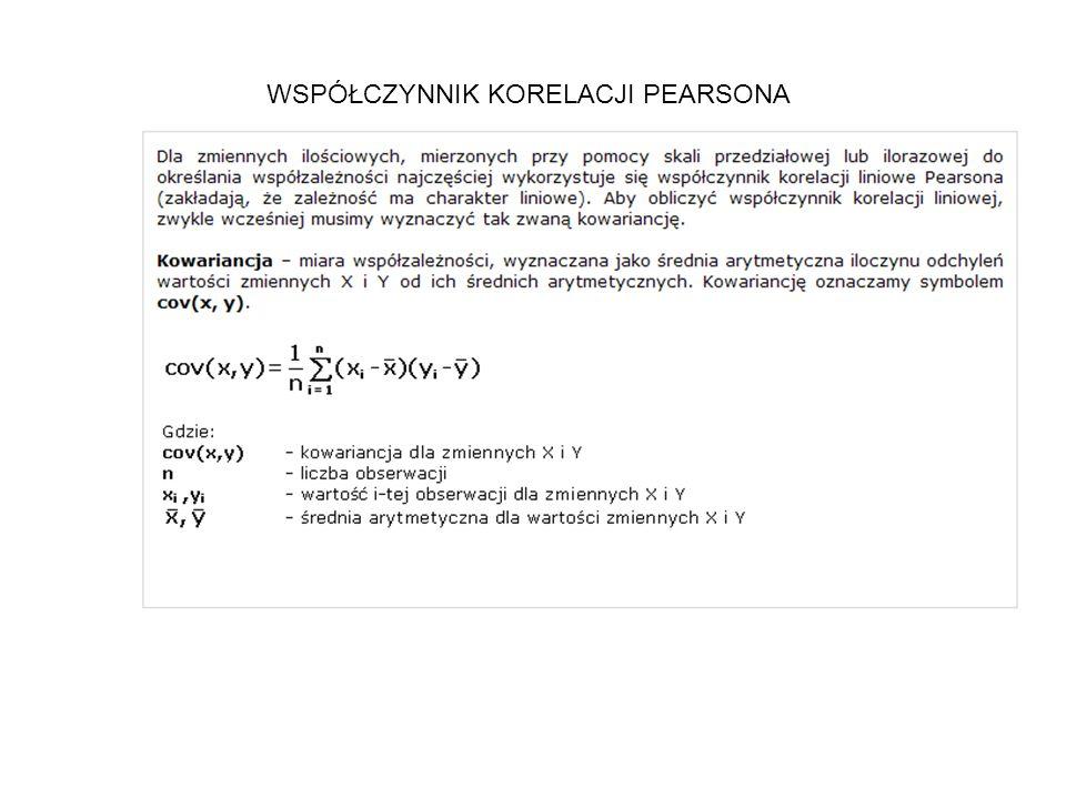 Przykład Dla sześciu studentów zmierzono czas pisania egzaminu oraz uzyskaną liczbę punktów.