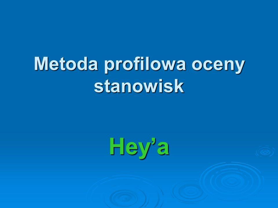 Metoda profilowa oceny stanowisk Heya