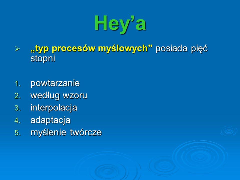Heya typ procesów myślowych posiada pięć stopni typ procesów myślowych posiada pięć stopni 1. powtarzanie 2. według wzoru 3. interpolacja 4. adaptacja