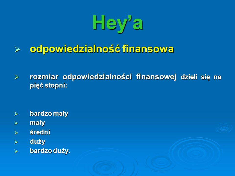 Heya odpowiedzialność finansowa odpowiedzialność finansowa rozmiar odpowiedzialności finansowej dzieli się na pięć stopni: rozmiar odpowiedzialności f
