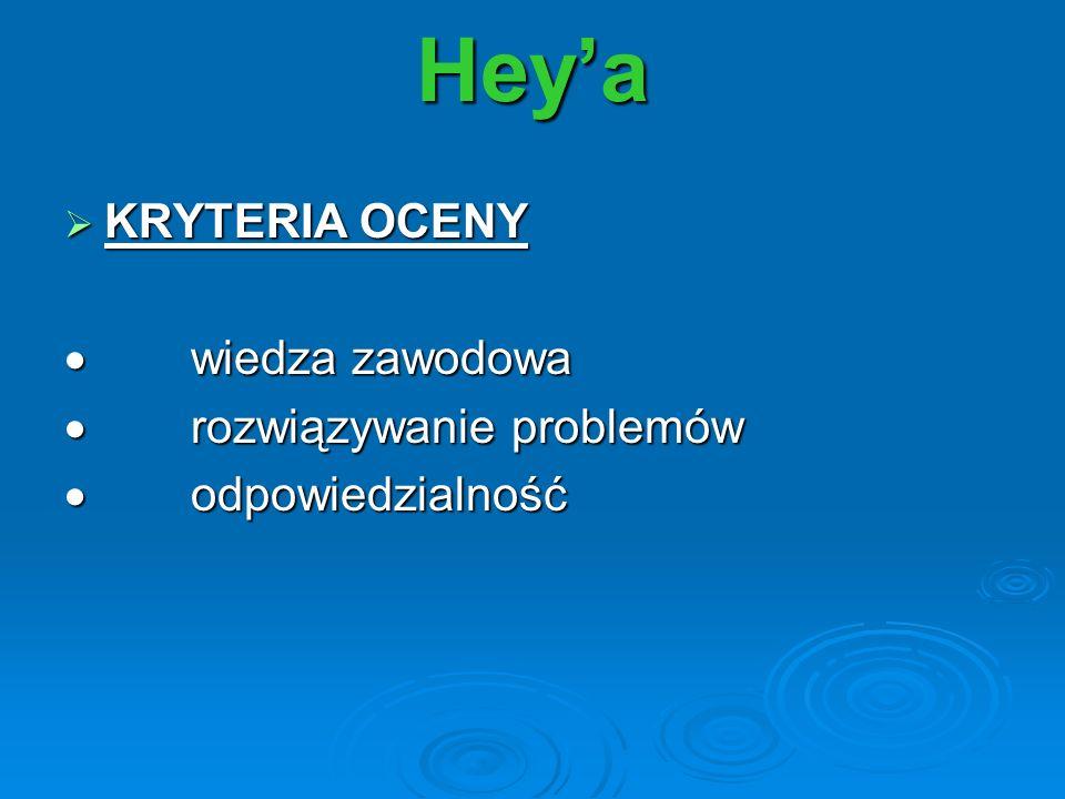 Heya wiedza zawodowa wiedza zawodowa 1) posiadana wiedza specjalistyczna, tzn.