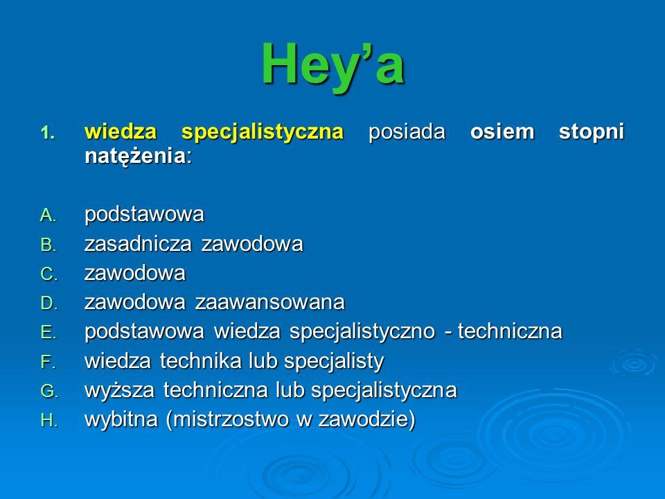 Heya 1. wiedza specjalistyczna posiada osiem stopni natężenia: A. podstawowa B. zasadnicza zawodowa C. zawodowa D. zawodowa zaawansowana E. podstawowa