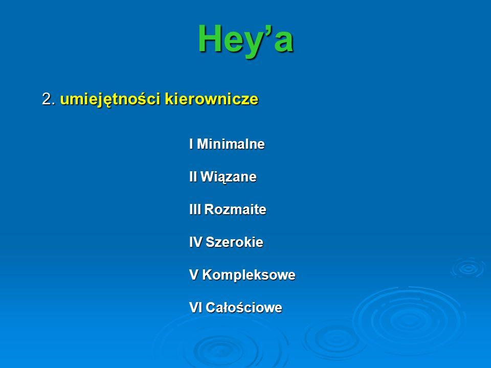 Heya 2. umiejętności kierownicze I Minimalne II Wiązane III Rozmaite IV Szerokie V Kompleksowe VI Całościowe