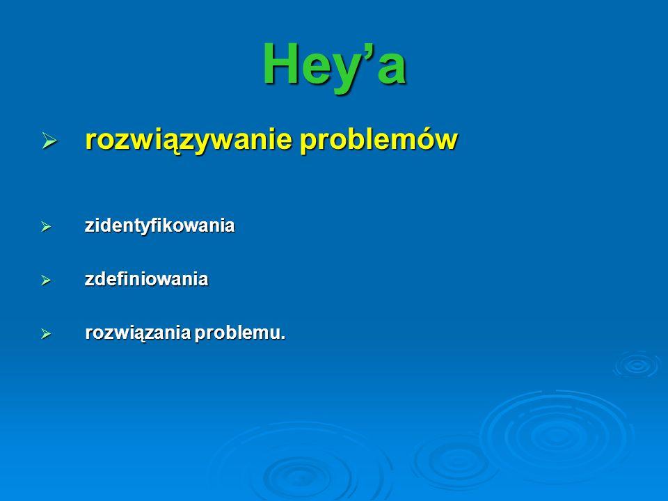 Heya rozwiązywanie problemów posiada dwa aspekty: rozwiązywanie problemów posiada dwa aspekty: sposób rozumowania sposób rozumowania typ procesów myślowych w zależności od stopnia użycia wiedzy i innowacyjności.
