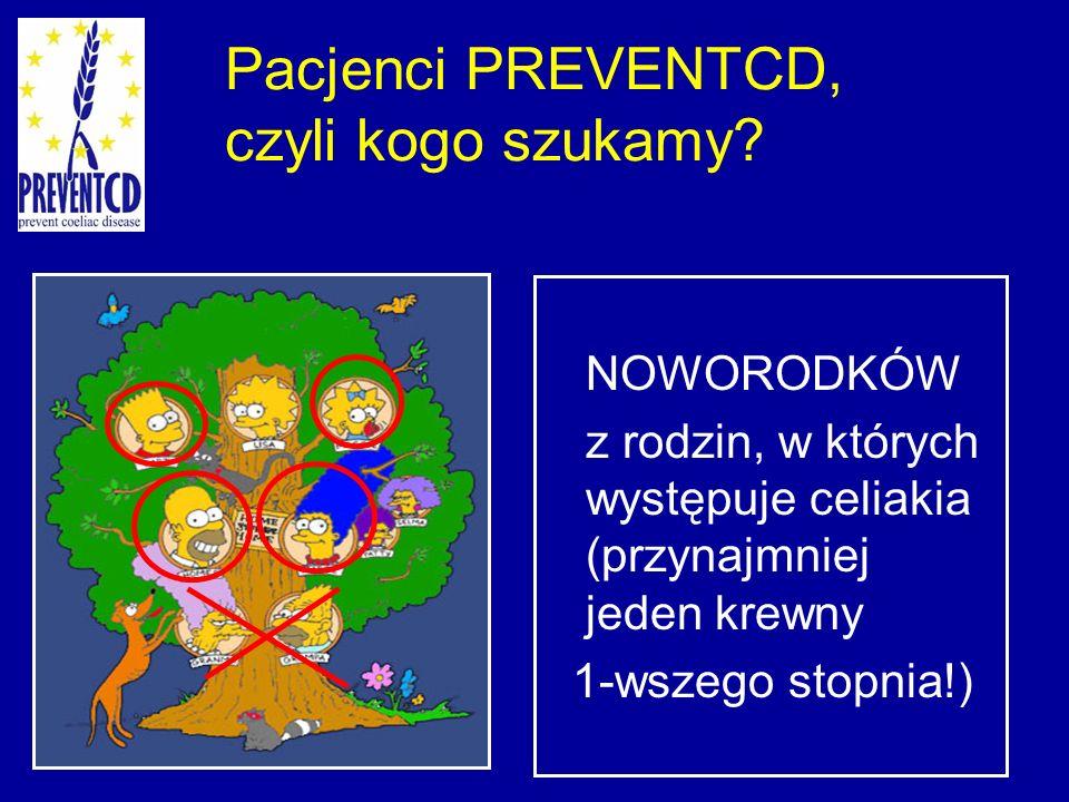 Pacjenci PREVENTCD, czyli kogo szukamy? NOWORODKÓW z rodzin, w których występuje celiakia (przynajmniej jeden krewny 1-wszego stopnia!)