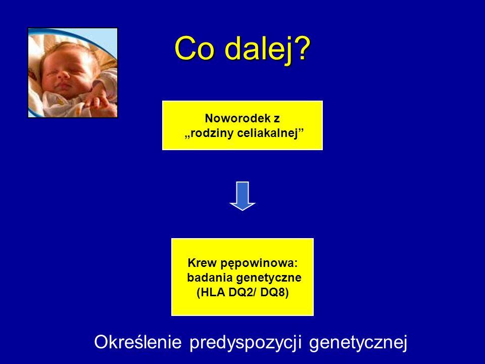 Co dalej? Noworodek z rodziny celiakalnej Krew pępowinowa: badania genetyczne (HLA DQ2/ DQ8) Określenie predyspozycji genetycznej