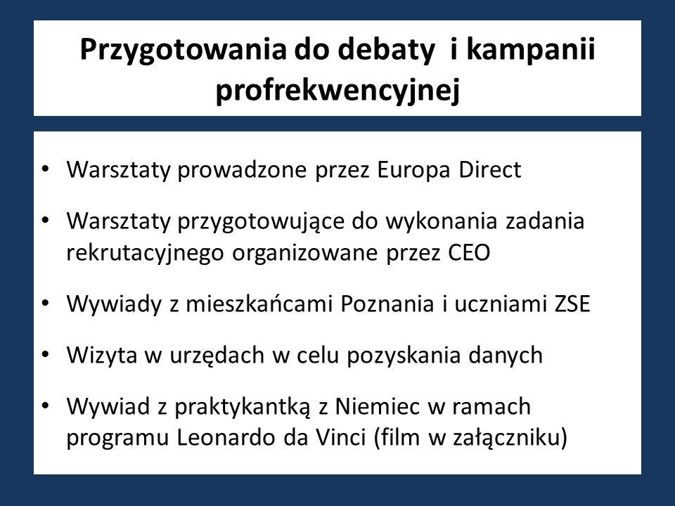 Przygotowania do debaty i kampanii profrekwencyjnej Warsztaty prowadzone przez Europa Direct Warsztaty przygotowujące do wykonania zadania rekrutacyjnego organizowane przez CEO Wywiady z mieszkańcami Poznania i uczniami ZSE Wizyta w urzędach w celu pozyskania danych Wywiad z praktykantką z Niemiec w ramach programu Leonardo da Vinci (film w załączniku)