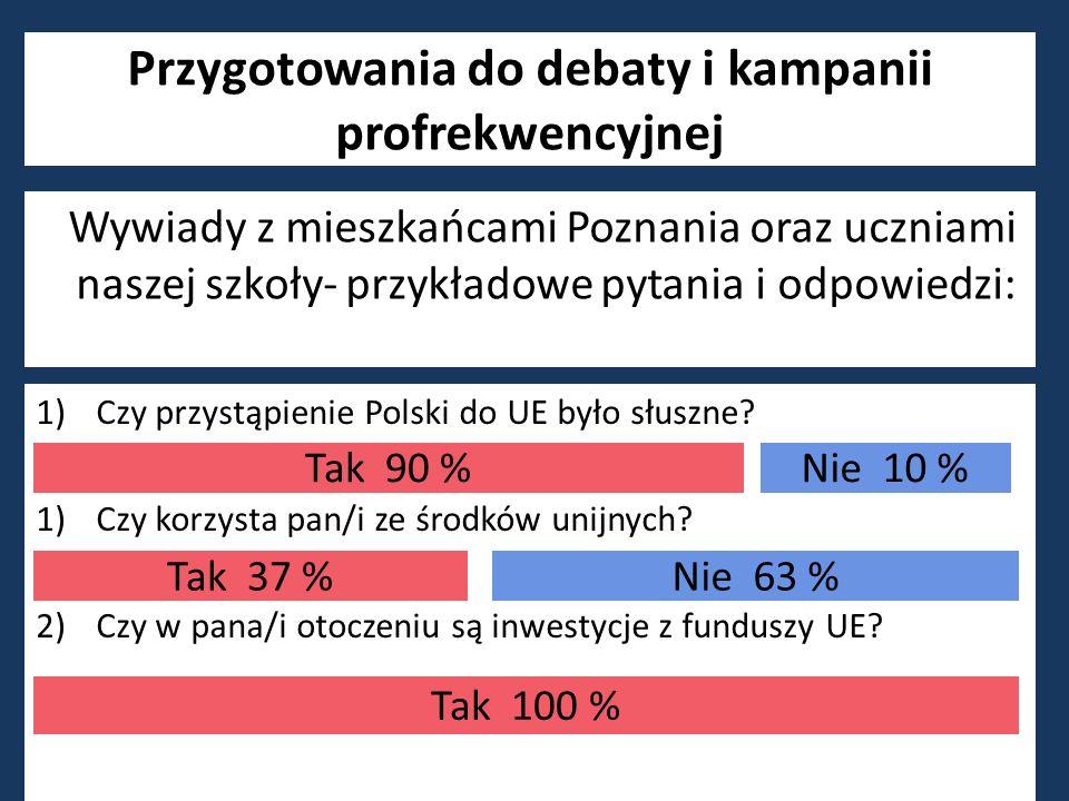Przygotowania do debaty i kampanii profrekwencyjnej Wywiady z mieszkańcami Poznania oraz uczniami naszej szkoły- przykładowe pytania i odpowiedzi: 1)Czy przystąpienie Polski do UE było słuszne.