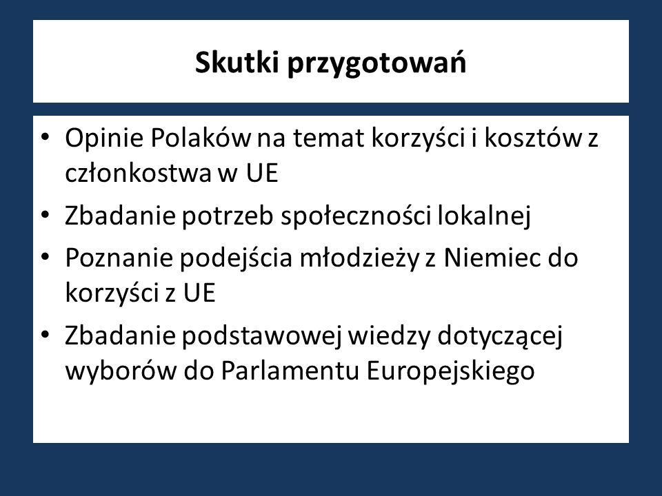 Skutki przygotowań Opinie Polaków na temat korzyści i kosztów z członkostwa w UE Zbadanie potrzeb społeczności lokalnej Poznanie podejścia młodzieży z Niemiec do korzyści z UE Zbadanie podstawowej wiedzy dotyczącej wyborów do Parlamentu Europejskiego
