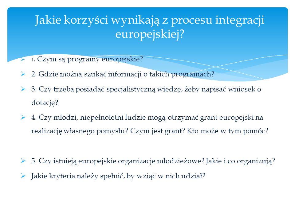 1. Czym są programy europejskie? 2. Gdzie można szukać informacji o takich programach? 3. Czy trzeba posiadać specjalistyczną wiedzę, żeby napisać wni
