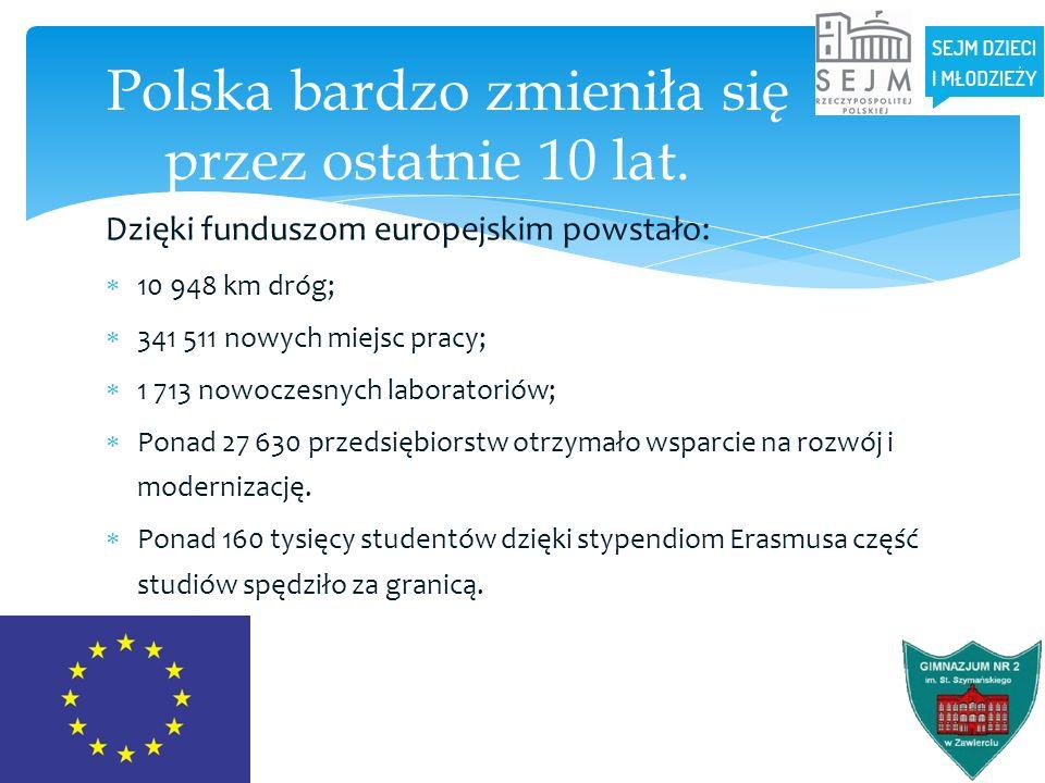 1.Czym są programy europejskie. 2. Gdzie można szukać informacji o takich programach.