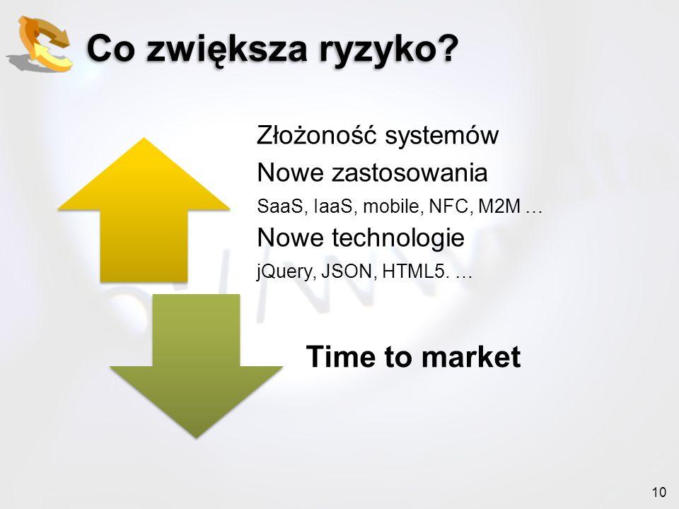 10 Co zwiększa ryzyko? Złożoność systemów Nowe zastosowania SaaS, IaaS, mobile, NFC, M2M … Nowe technologie jQuery, JSON, HTML5. … Time to market