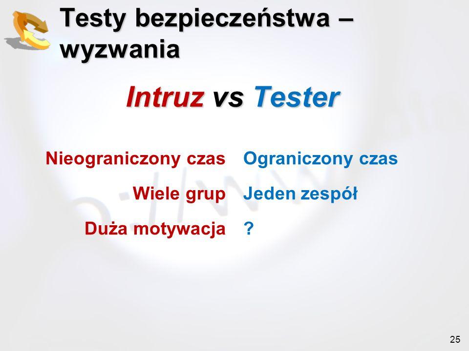 25 Intruz vs Tester Nieograniczony czas Wiele grup Duża motywacja Ograniczony czas Jeden zespół ? Testy bezpieczeństwa – wyzwania