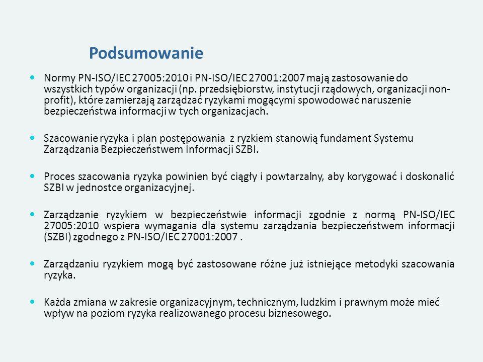 Podsumowanie Normy PN-ISO/IEC 27005:2010 i PN-ISO/IEC 27001:2007 mają zastosowanie do wszystkich typów organizacji (np.