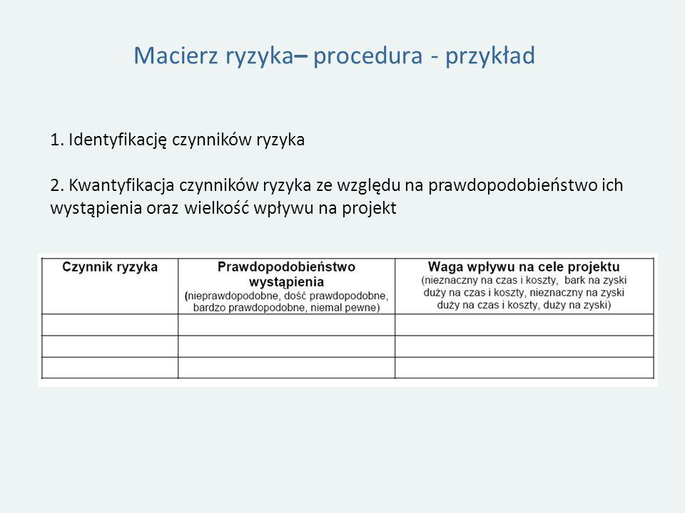 Macierz ryzyka– procedura - przykład 1.Identyfikację czynników ryzyka 2.