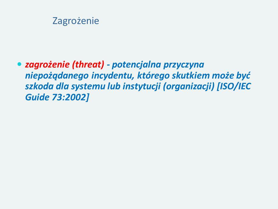 Zagrożenie zagrożenie (threat) - potencjalna przyczyna niepożądanego incydentu, którego skutkiem może być szkoda dla systemu lub instytucji (organizacji) [ISO/IEC Guide 73:2002]