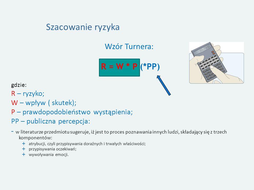Szacowanie ryzyka Wzór Turnera: R = W * P (*PP) gdzie: R – ryzyko; W – wpływ ( skutek); P – prawdopodobieństwo wystąpienia; PP – publiczna percepcja: - w literaturze przedmiotu sugeruje, iż jest to proces poznawania innych ludzi, składający się z trzech komponentów: atrybucji, czyli przypisywania doraźnych i trwałych właściwości; przypisywania oczekiwań; wywoływania emocji.