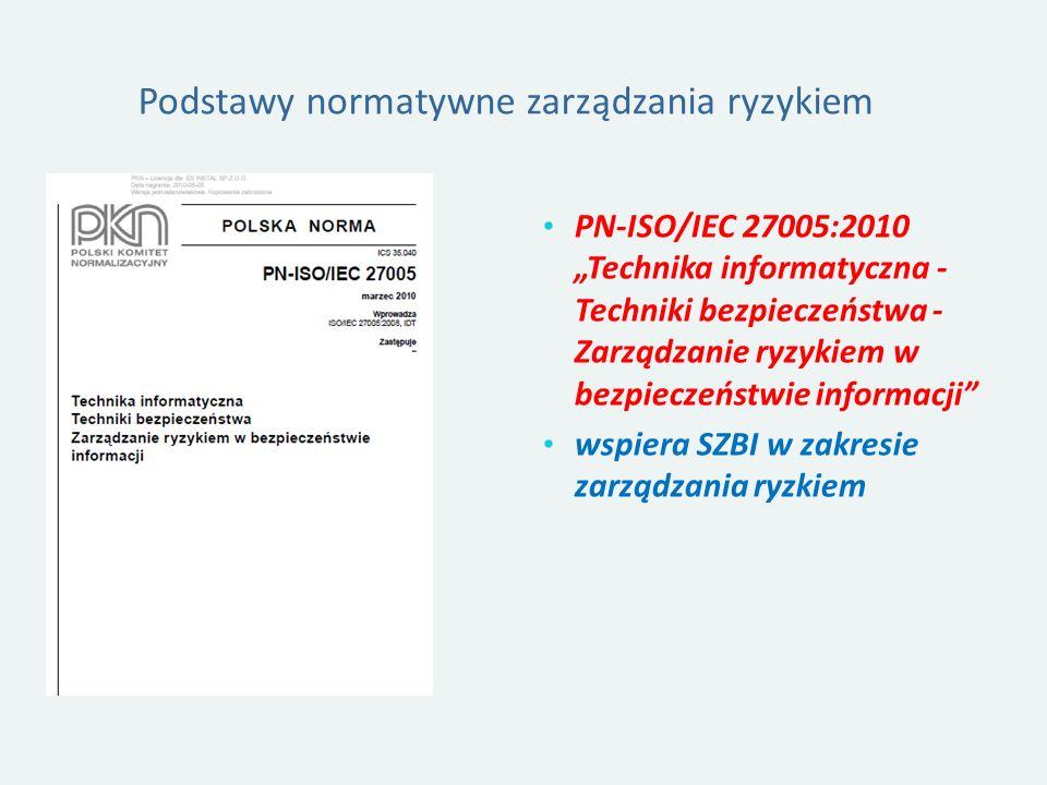 Podstawy normatywne zarządzania ryzykiem PN-ISO/IEC 27005:2010 Technika informatyczna - Techniki bezpieczeństwa - Zarządzanie ryzykiem w bezpieczeństwie informacji wspiera SZBI w zakresie zarządzania ryzkiem
